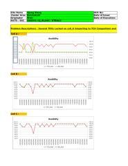 HCR157_2G_NPI_NAD594-GSM-Ujung Blang_TRX Locked_20140714.xlsx