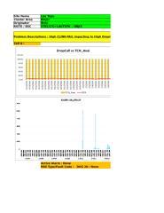 HCR155_2G_NPI_STB137-GSM-Lau Tepu_Avaibilty Problem_20140714.xlsx