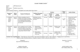 silabus  pembelajaran PAI SD.docx